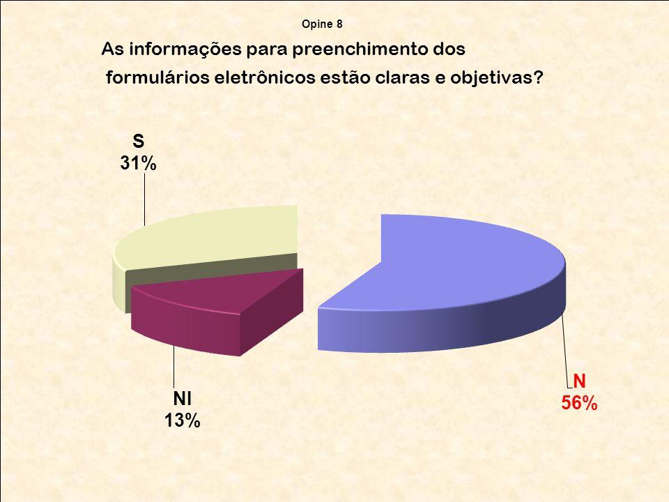 As informações para preenchimento dos formulários eletrônicos estão claras e objetivas