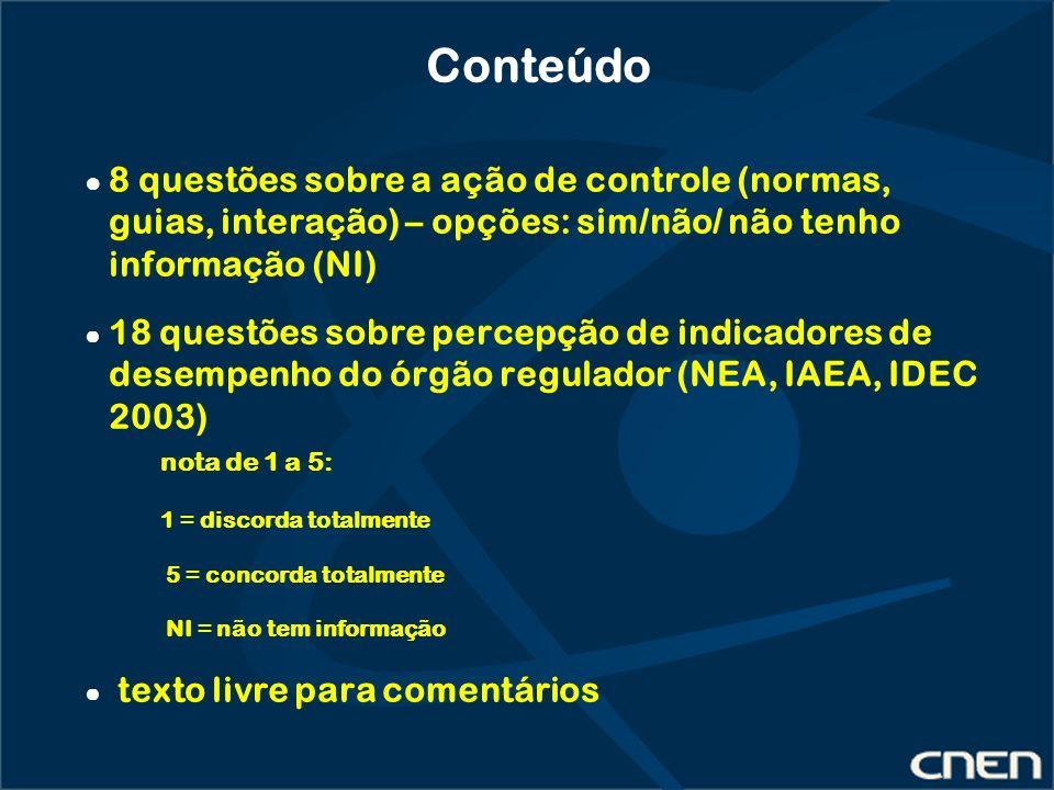 Conteúdo 8 questões sobre a ação de controle (normas, guias, interação) – opções: sim/não/ não tenho informação (NI) 18 questões sobre percepção de indicadores de desempenho do órgão regulador (NEA, IAEA, IDEC 2003) nota de 1 a 5: 1 = discorda totalmente 5 = concorda totalmente NI = não tem informação texto livre para comentários
