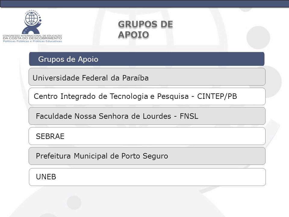 Grupos de Apoio Universidade Federal da Paraíba Centro Integrado de Tecnologia e Pesquisa - CINTEP/PB Faculdade Nossa Senhora de Lourdes - FNSL SEBRAE
