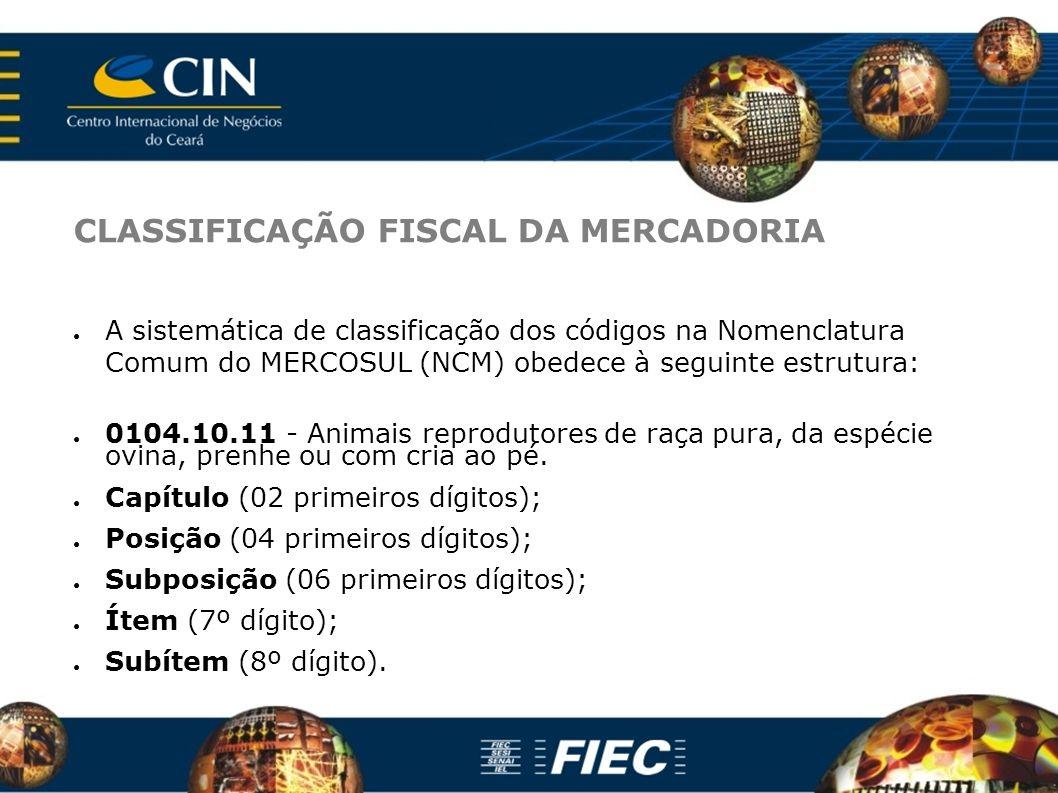 CLASSIFICAÇÃO FISCAL DA MERCADORIA A sistemática de classificação dos códigos na Nomenclatura Comum do MERCOSUL (NCM) obedece à seguinte estrutura: 01