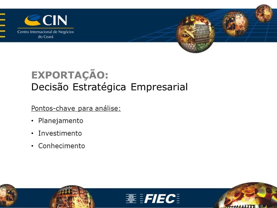 EXPORTAÇÃO: Decisão Estratégica Empresarial Pontos-chave para análise: Planejamento Investimento Conhecimento
