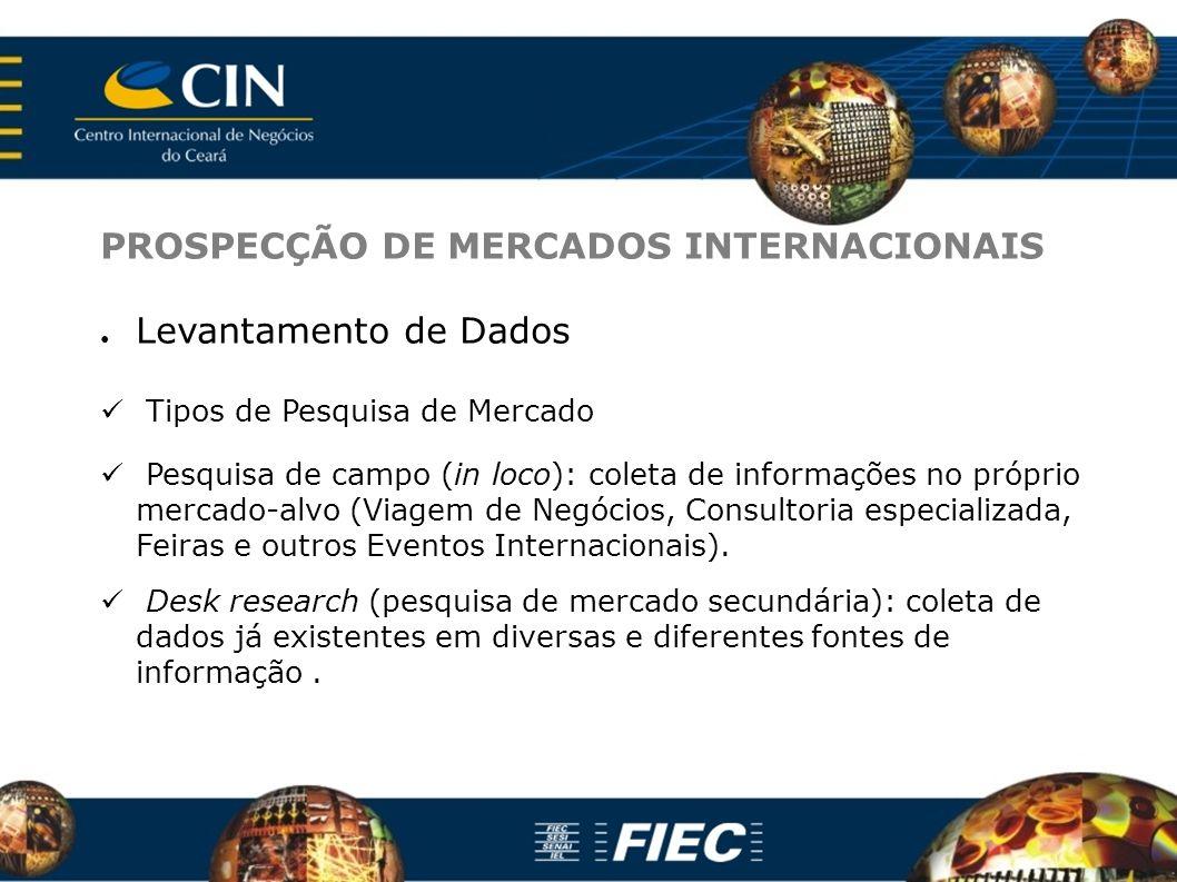 PROSPECÇÃO DE MERCADOS INTERNACIONAIS Levantamento de Dados Tipos de Pesquisa de Mercado Pesquisa de campo (in loco): coleta de informações no próprio