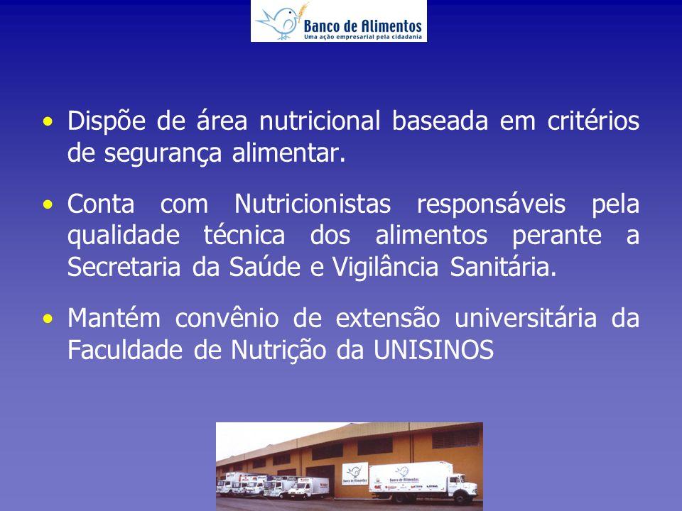 Distribuição Qualificada e Equilibrada Absoluta certeza da entrega dos alimentos para pessoas que realmente necessitam, evitando o desperdício ou má utilização.