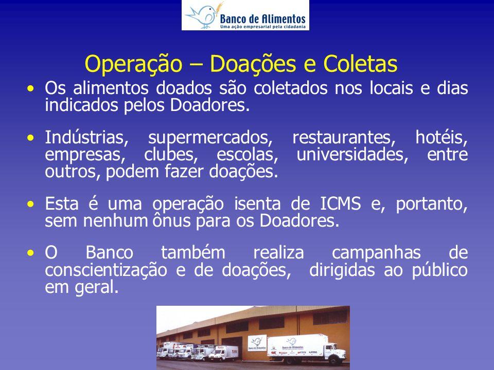 Operação – Doações e Coletas Os alimentos doados são coletados nos locais e dias indicados pelos Doadores.