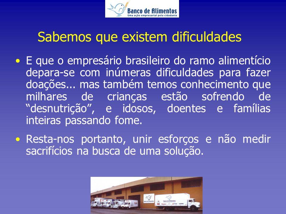 Incentivos Fiscais e Economia Isenção do ICMS para doações realizadas ao Banco de Alimentos (Decreto Nº 41.374 de 30 de janeiro de 2002, Art.