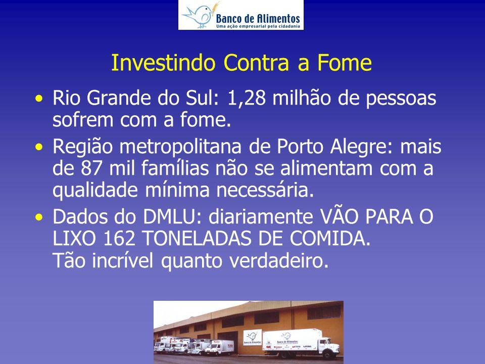 Investindo Contra a Fome Rio Grande do Sul: 1,28 milhão de pessoas sofrem com a fome.