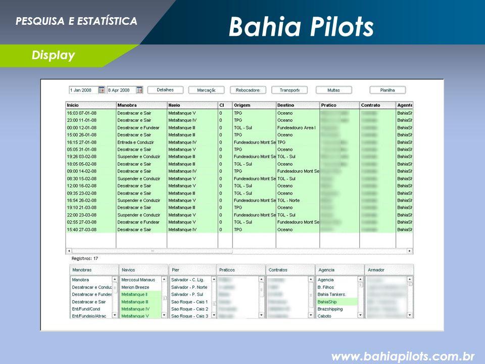 Bahia Pilots www.bahiapilots.com.br PESQUISA E ESTATÍSTICA Display