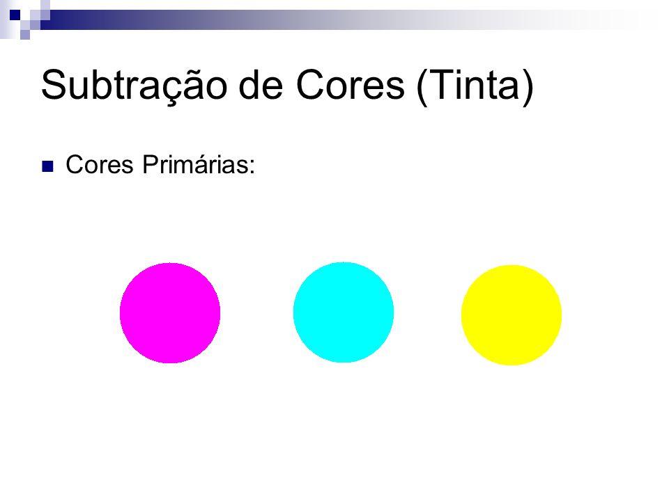 Subtração de Cores (Tinta) Cores Primárias:
