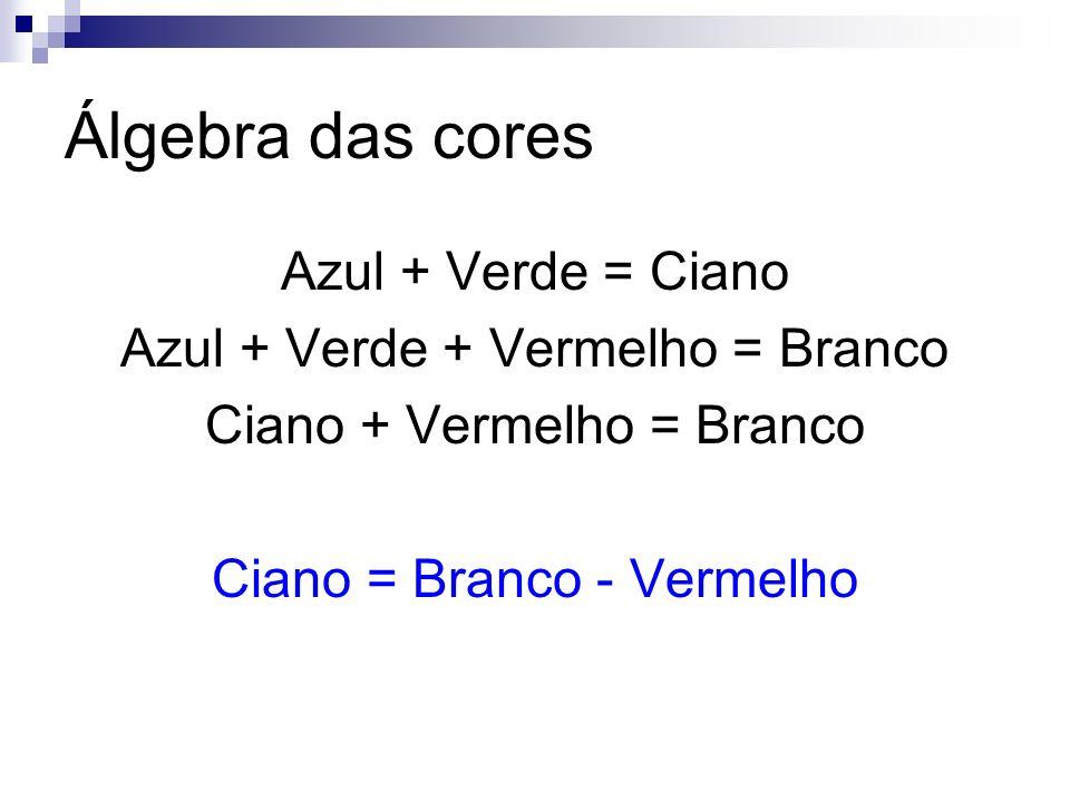 Álgebra das cores Azul + Verde = Ciano Azul + Verde + Vermelho = Branco Ciano + Vermelho = Branco Ciano = Branco - Vermelho