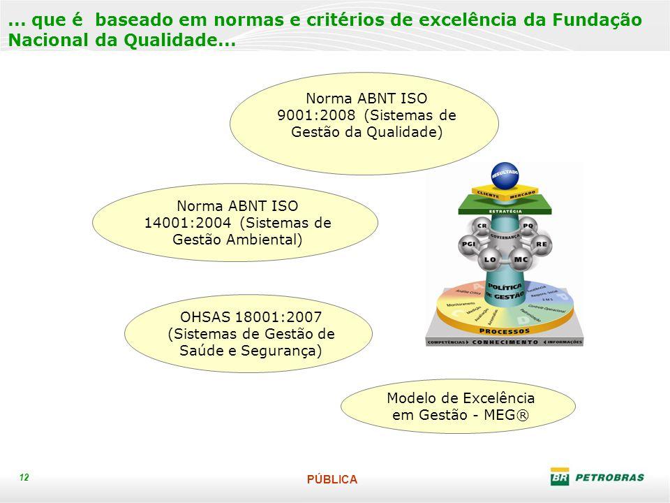 PÚBLICA 12... que é baseado em normas e critérios de excelência da Fundação Nacional da Qualidade... Norma ABNT ISO 14001:2004 (Sistemas de Gestão Amb