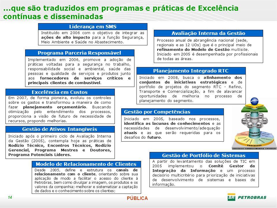 PÚBLICA 14...que são traduzidos em programas e práticas de Excelência contínuas e disseminadas Instituído em 2006 com o objetivo de integrar as ações de alto impacto para a função Segurança, Meio Ambiente e Saúde no Abastecimento.