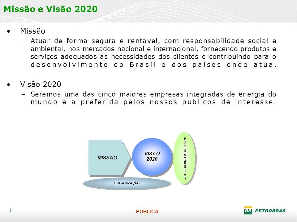 PÚBLICA 1 Missão e Visão 2020 Missão –Atuar de forma segura e rentável, com responsabilidade social e ambiental, nos mercados nacional e internacional, fornecendo produtos e serviços adequados às necessidades dos clientes e contribuindo para o desenvolvimento do Brasil e dos países onde atua.