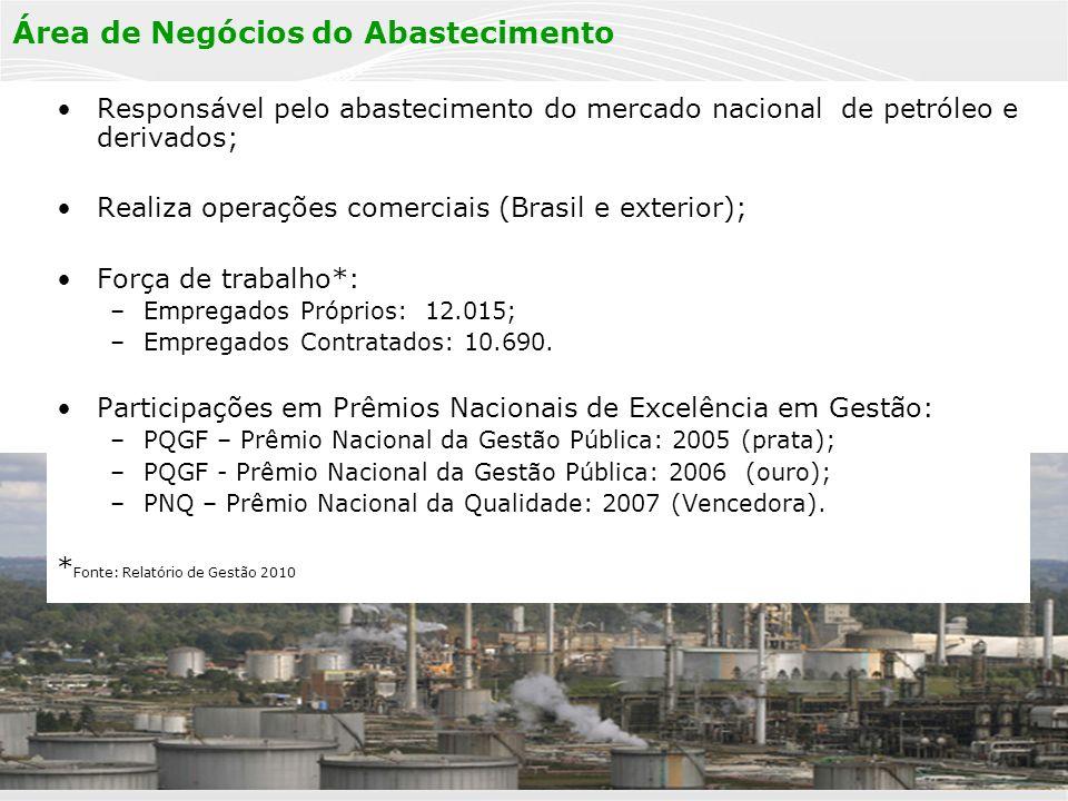 PÚBLICA 4 Área de Negócios do Abastecimento Responsável pelo abastecimento do mercado nacional de petróleo e derivados; Realiza operações comerciais (Brasil e exterior); Força de trabalho*: –Empregados Próprios: 12.015; –Empregados Contratados: 10.690.