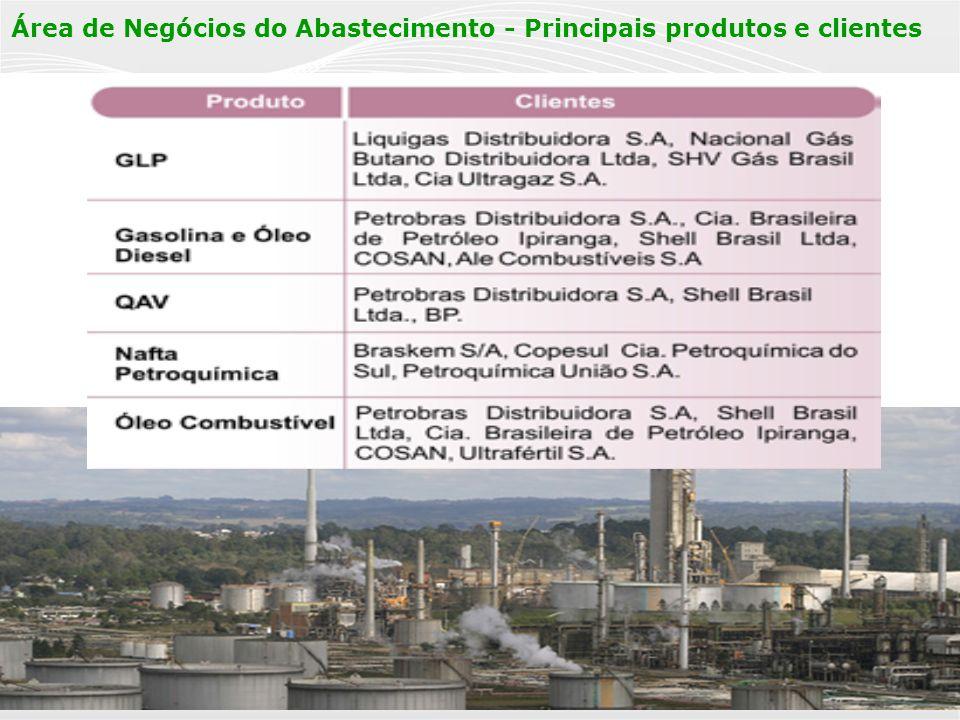 PÚBLICA 5 Área de Negócios do Abastecimento - Principais produtos e clientes