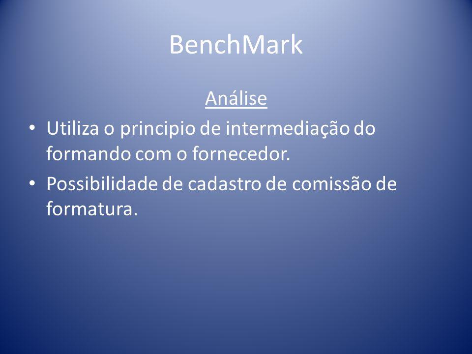 BenchMark Análise Utiliza o principio de intermediação do formando com o fornecedor.