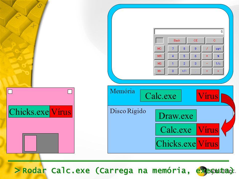 Sair Chicks.exe > Calc.exe Draw.exe Chicks.exeVírus Memória Disco Rígido Chicks.exeVírusChicks.exeVírus