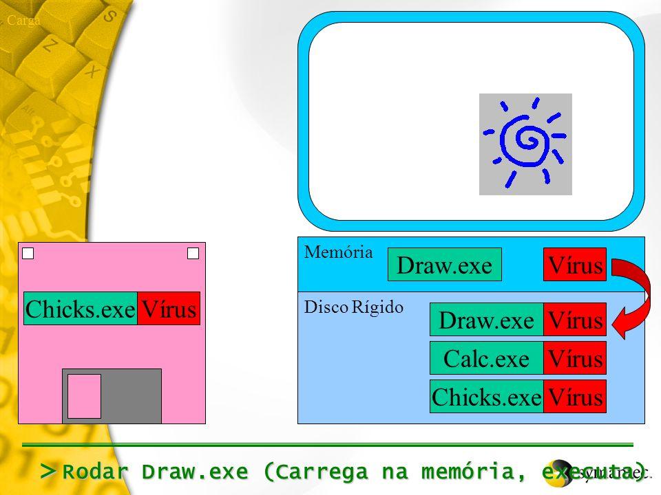 Sair Calc.exe > Draw.exe Calc.exe Memória Disco Rígido Chicks.exeVírus Calc.exeVírus Chicks.exeVírus