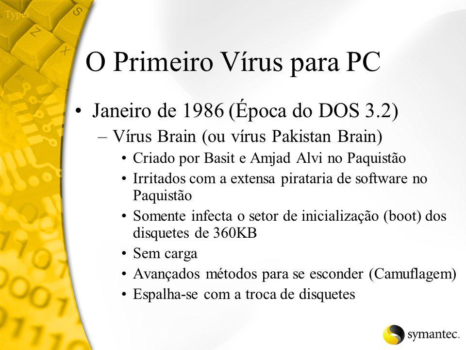 Vírus de Computador: Definição Um vírus de computador é um programa capaz de se auto duplicar. Um vírus de computador é um parasita por natureza. Em o
