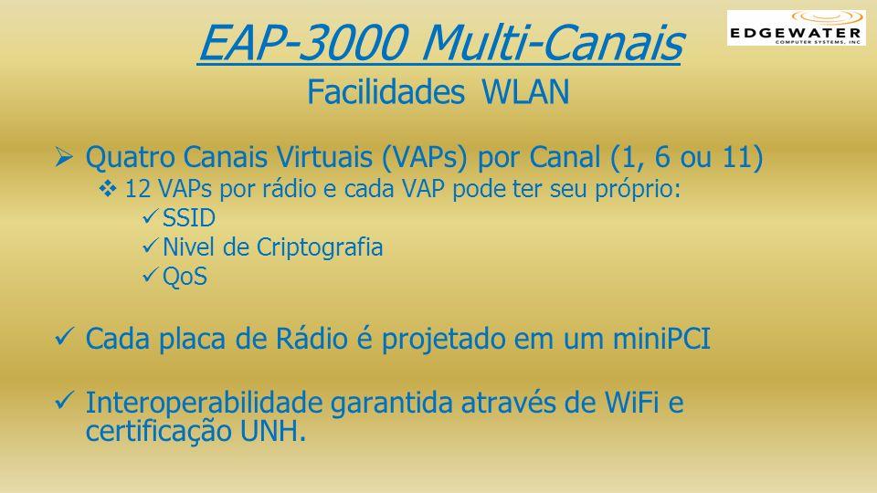 Quatro Canais Virtuais (VAPs) por Canal (1, 6 ou 11) 12 VAPs por rádio e cada VAP pode ter seu próprio: SSID Nivel de Criptografia QoS Cada placa de R