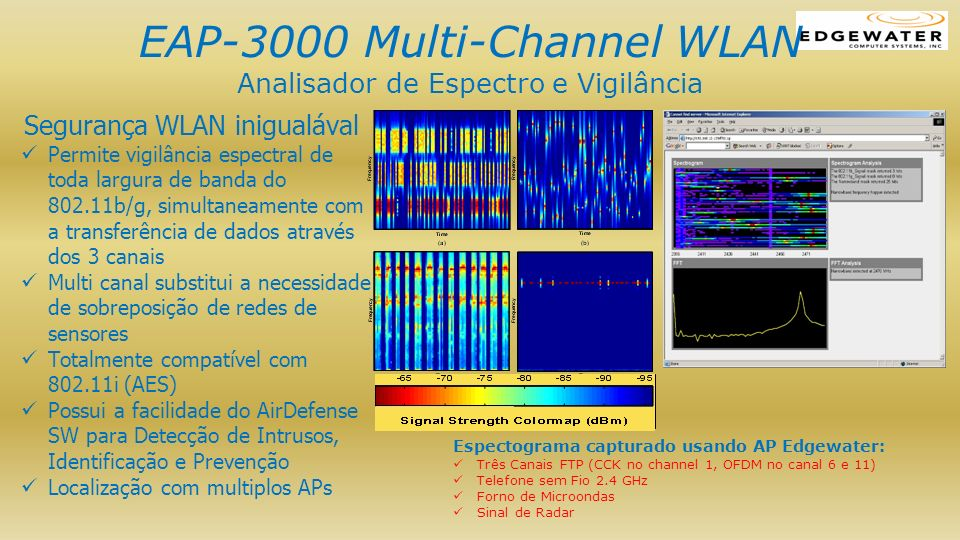EAP-3000 Multi-Channel WLAN Analisador de Espectro e Vigilância Segurança WLAN inigualával Permite vigilância espectral de toda largura de banda do 80