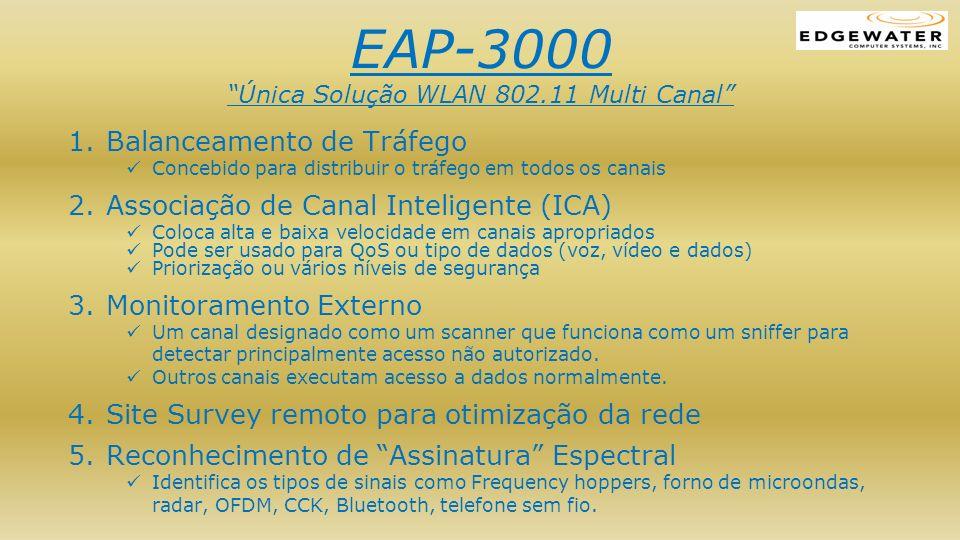EAP-3000 Única Solução WLAN 802.11 Multi Canal 1.Balanceamento de Tráfego Concebido para distribuir o tráfego em todos os canais 2.Associação de Canal