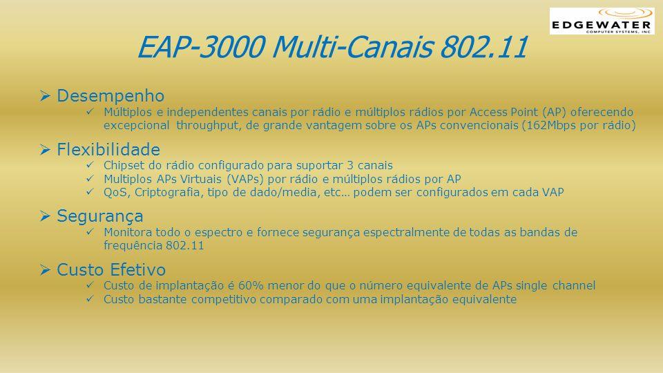 EAP-3000 Multi-Canais 802.11 Desempenho Múltiplos e independentes canais por rádio e múltiplos rádios por Access Point (AP) oferecendo excepcional thr