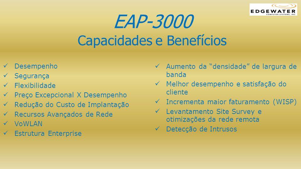 EAP-3000 Capacidades e Benefícios Desempenho Segurança Flexibilidade Preço Excepcional X Desempenho Redução do Custo de Implantação Recursos Avançados