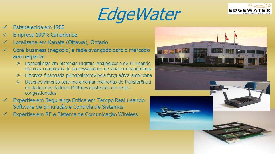 EdgeWater Estabelecida em 1988 Empresa 100% Canadense Localizada em Kanata (Ottawa), Ontario Core business (negócio) é rede avançada para o mercado ae