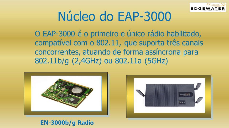 Núcleo do EAP-3000 O EAP-3000 é o primeiro e único rádio habilitado, compatível com o 802.11, que suporta três canais concorrentes, atuando de forma a