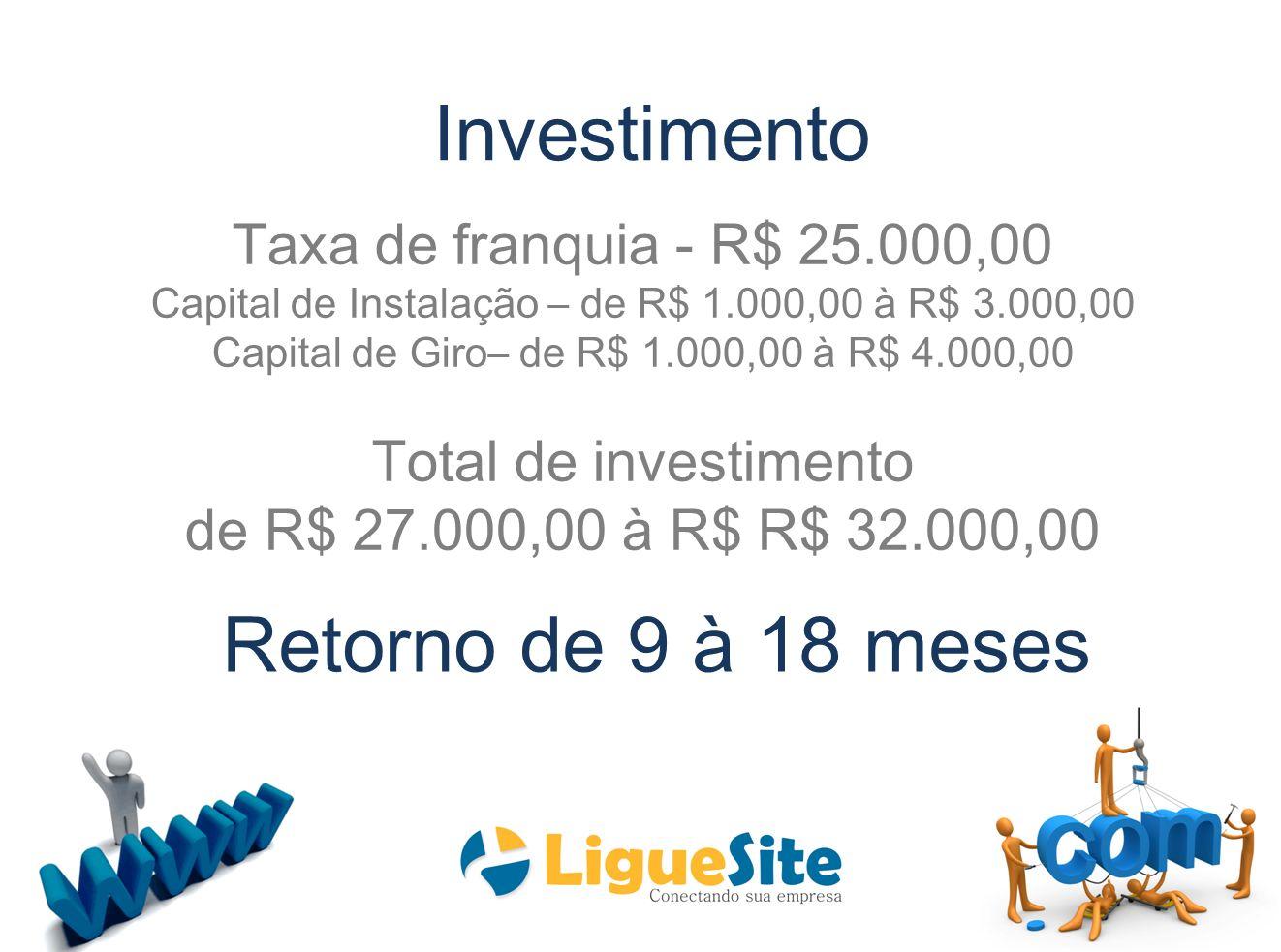 Investimento Taxa de franquia - R$ 25.000,00 Capital de Instalação – de R$ 1.000,00 à R$ 3.000,00 Capital de Giro– de R$ 1.000,00 à R$ 4.000,00 Total