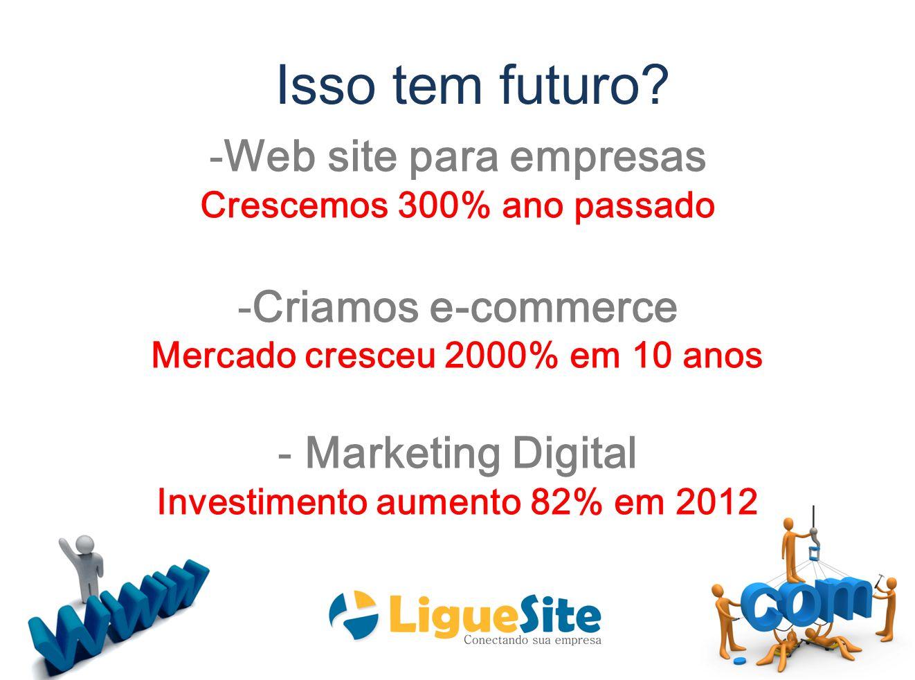 Isso tem futuro? -Web site para empresas Crescemos 300% ano passado -Criamos e-commerce Mercado cresceu 2000% em 10 anos - Marketing Digital Investime