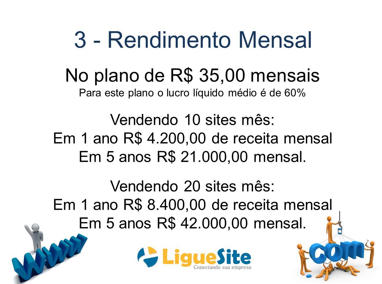 3 - Rendimento Mensal No plano de R$ 35,00 mensais Para este plano o lucro líquido médio é de 60% Vendendo 10 sites mês: Em 1 ano R$ 4.200,00 de recei