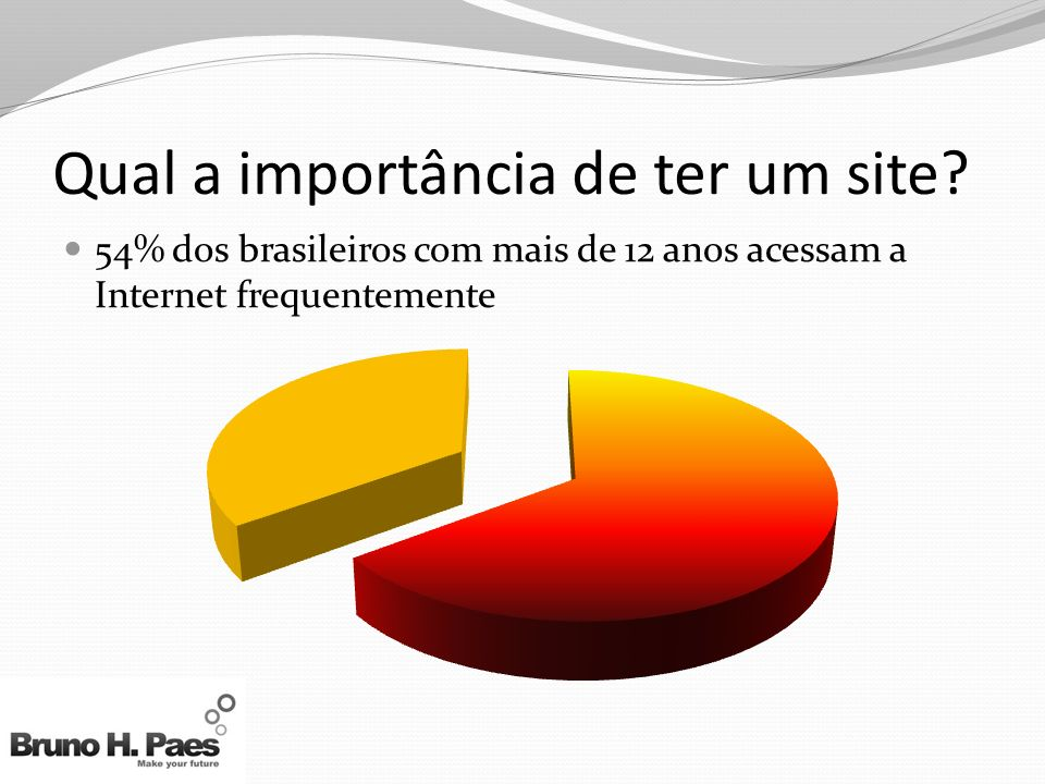 Qual a importância de ter um site? 54% dos brasileiros com mais de 12 anos acessam a Internet frequentemente