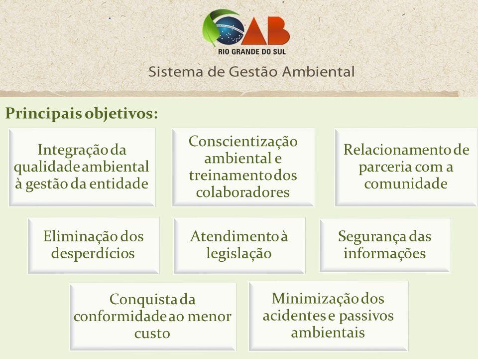 Integração da qualidade ambiental à gestão da entidade Conscientização ambiental e treinamento dos colaboradores Relacionamento de parceria com a comu