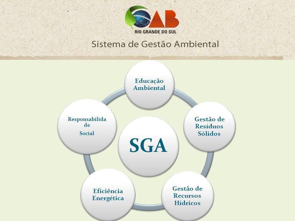 SGA Educação Ambiental Gestão de Resíduos Sólidos Gestão de Recursos Hídricos Eficiência Energética Responsabilida de Social