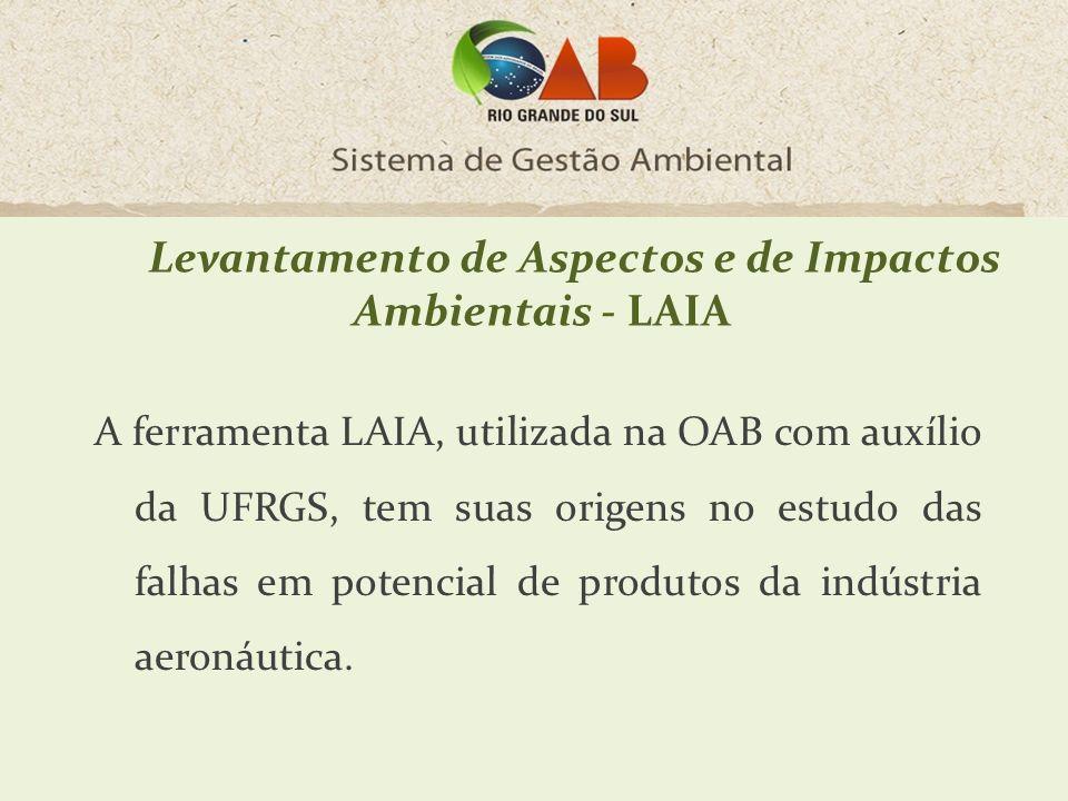 A ferramenta LAIA, utilizada na OAB com auxílio da UFRGS, tem suas origens no estudo das falhas em potencial de produtos da indústria aeronáutica. Lev