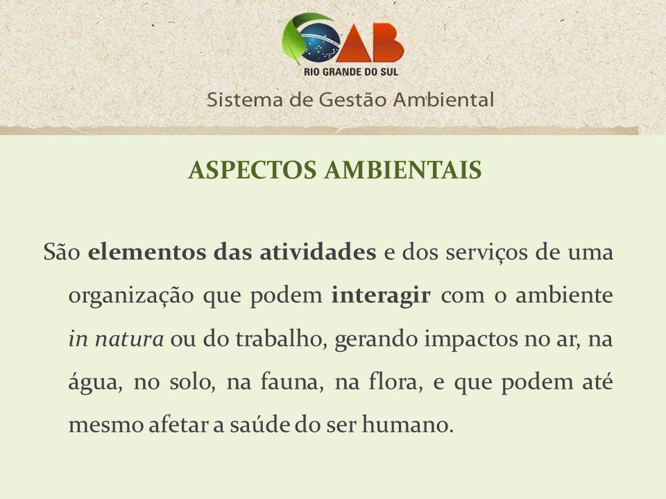 São elementos das atividades e dos serviços de uma organização que podem interagir com o ambiente in natura ou do trabalho, gerando impactos no ar, na