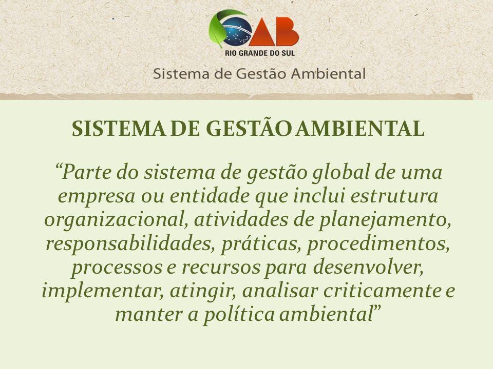 SISTEMA DE GESTÃO AMBIENTAL Parte do sistema de gestão global de uma empresa ou entidade que inclui estrutura organizacional, atividades de planejamen