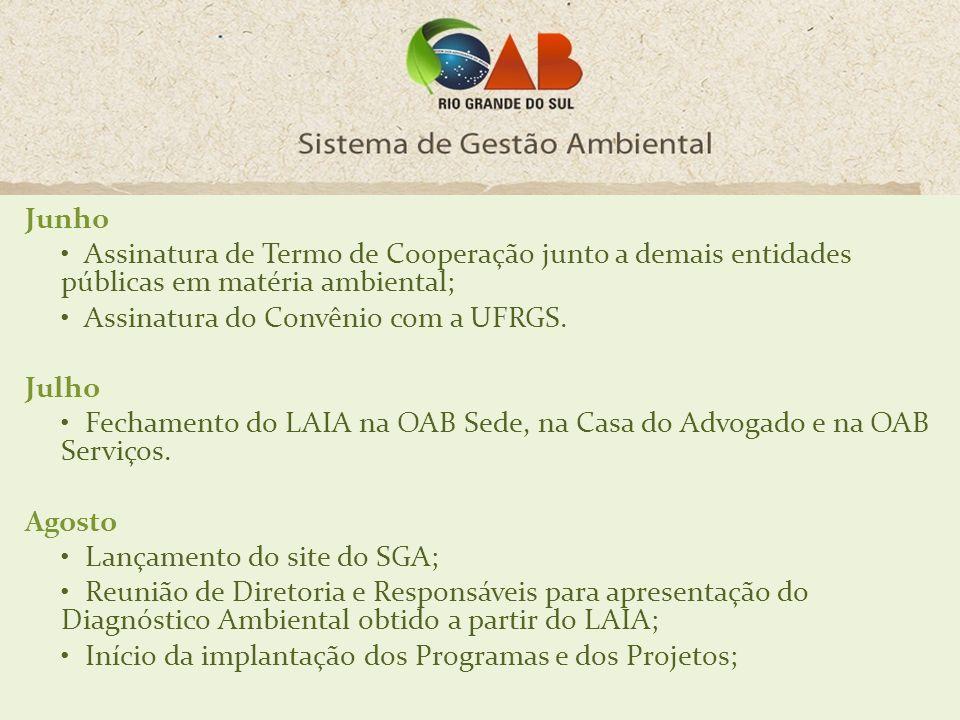 Junho Assinatura de Termo de Cooperação junto a demais entidades públicas em matéria ambiental; Assinatura do Convênio com a UFRGS. Julho Fechamento d