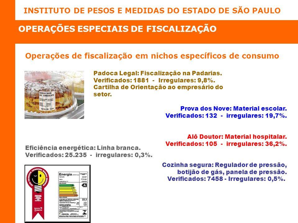 INSTITUTO DE PESOS E MEDIDAS DO ESTADO DE SÃO PAULO Operações de fiscalização em nichos específicos de consumo Prova dos Nove: Material escolar.