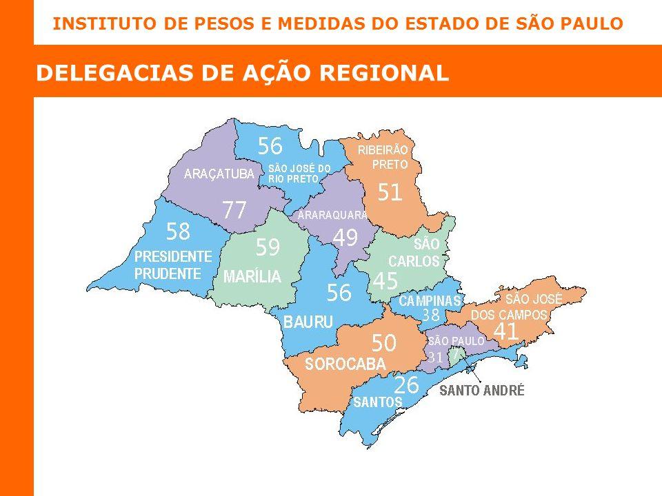 INSTITUTO DE PESOS E MEDIDAS DO ESTADO DE SÃO PAULO DELEGACIAS DE AÇÃO REGIONAL