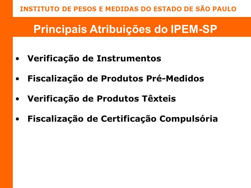INSTITUTO DE PESOS E MEDIDAS DO ESTADO DE SÃO PAULO Principais Atribuições do IPEM-SP Verificação de Instrumentos Fiscalização de Produtos Pré-Medidos Verificação de Produtos Têxteis Fiscalização de Certificação Compulsória