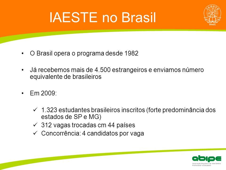 Quem é a ABIPE? IAESTE no Brasil O Brasil opera o programa desde 1982 Já recebemos mais de 4.500 estrangeiros e enviamos número equivalente de brasile