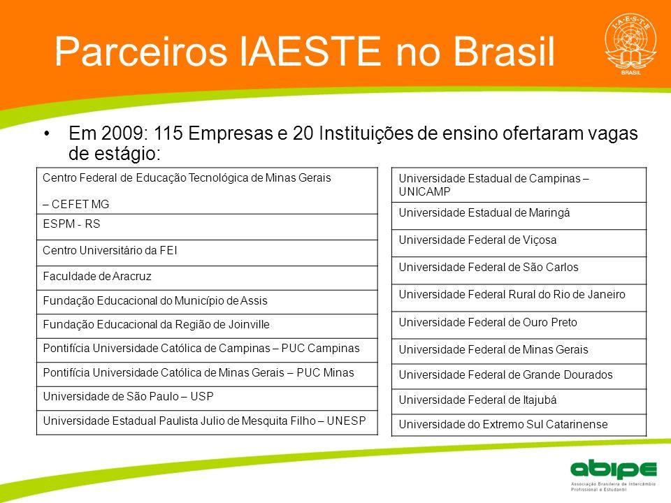 Quem é a ABIPE? Parceiros IAESTE no Brasil Em 2009: 115 Empresas e 20 Instituições de ensino ofertaram vagas de estágio: Centro Federal de Educação Te