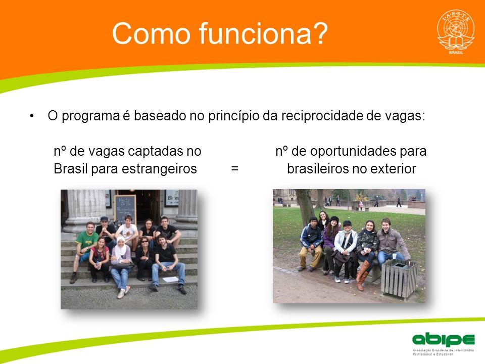 Quem é a ABIPE? Como funciona? O programa é baseado no princípio da reciprocidade de vagas: nº de vagas captadas no nº de oportunidades para Brasil pa