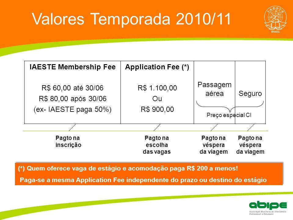 Quem é a ABIPE? Valores Temporada 2010/11 (*) Quem oferece vaga de estágio e acomodação paga R$ 200 a menos! Paga-se a mesma Application Fee independe