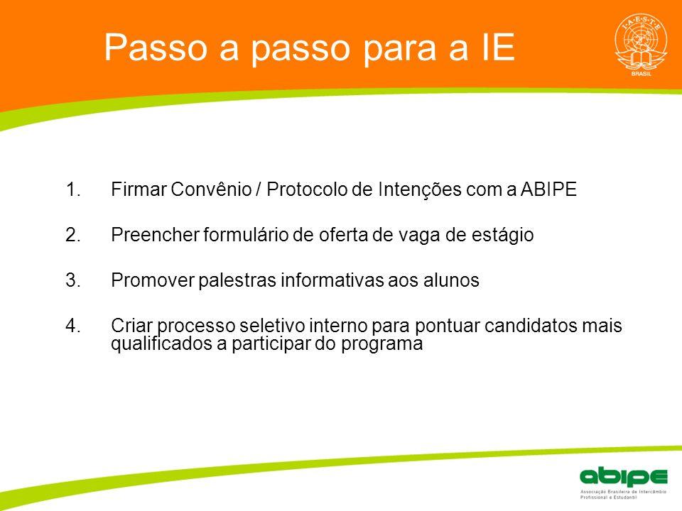 Quem é a ABIPE? Passo a passo para a IE 1.Firmar Convênio / Protocolo de Intenções com a ABIPE 2.Preencher formulário de oferta de vaga de estágio 3.P