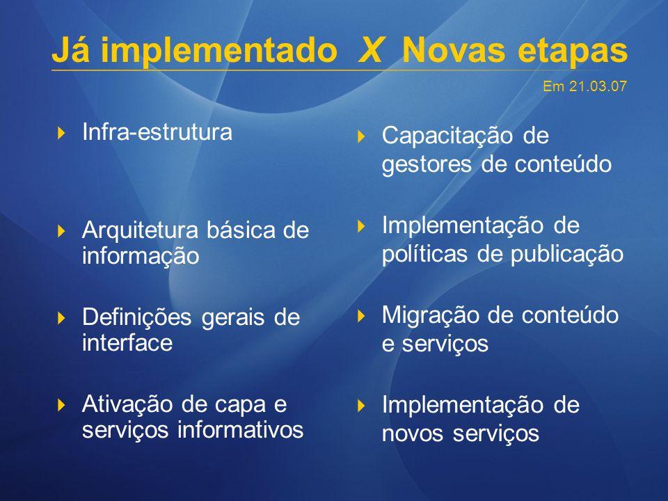 Novo site Pesquisa. Exemplo