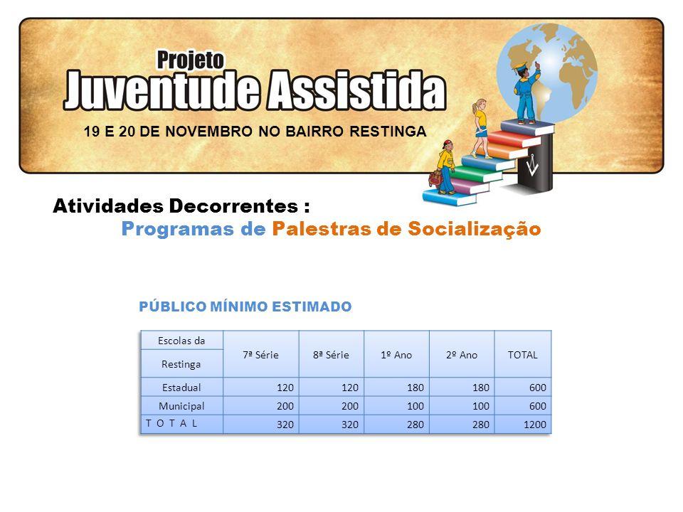FILOSOFIA DE AÇÃO PÚBLICO MÍNIMO ESTIMADO 19 E 20 DE NOVEMBRO NO BAIRRO RESTINGA Atividades Decorrentes : Programas de Palestras de Socialização