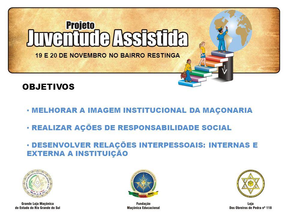 FILOSOFIA DE AÇÃO OBJETIVOS MELHORAR A IMAGEM INSTITUCIONAL DA MAÇONARIA REALIZAR AÇÕES DE RESPONSABILIDADE SOCIAL DESENVOLVER RELAÇÕES INTERPESSOAIS: INTERNAS E EXTERNA A INSTITUIÇÃO 19 E 20 DE NOVEMBRO NO BAIRRO RESTINGA
